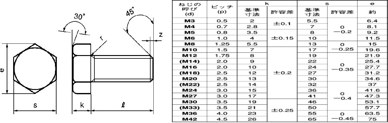 真鍮六角ボルト(全ネジ)生地 M6 | Metal-super.com